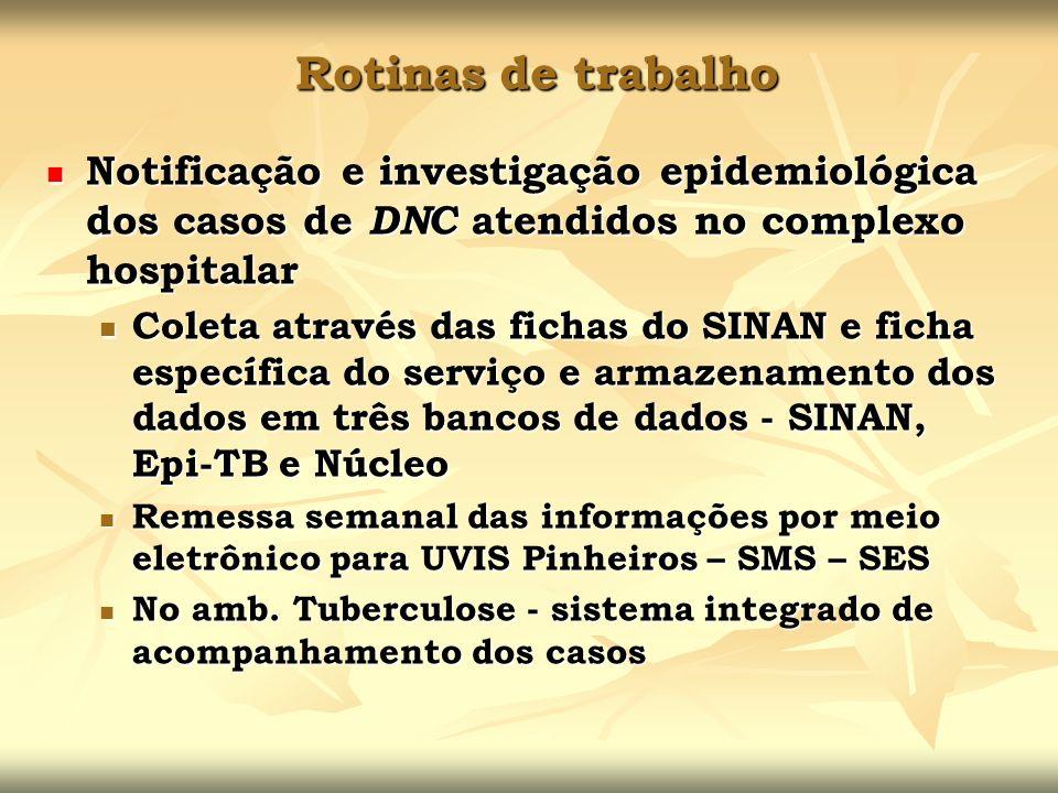 Rotinas de trabalho Notificação e investigação epidemiológica dos casos de DNC atendidos no complexo hospitalar.