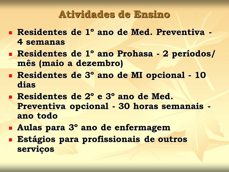 Atividades de Ensino Residentes de 1º ano de Med. Preventiva - 4 semanas. Residentes de 1º ano Prohasa - 2 períodos/ mês (maio a dezembro)