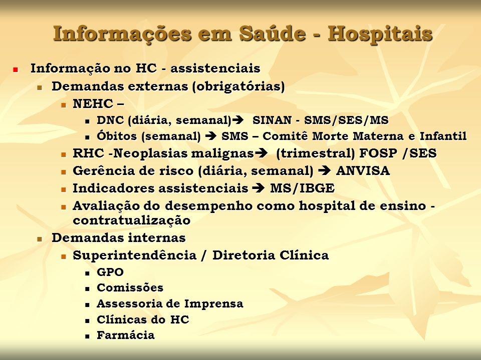 Informações em Saúde - Hospitais