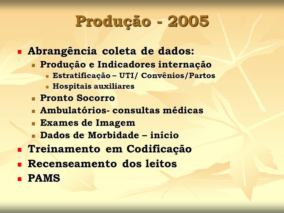Produção - 2005 Abrangência coleta de dados: