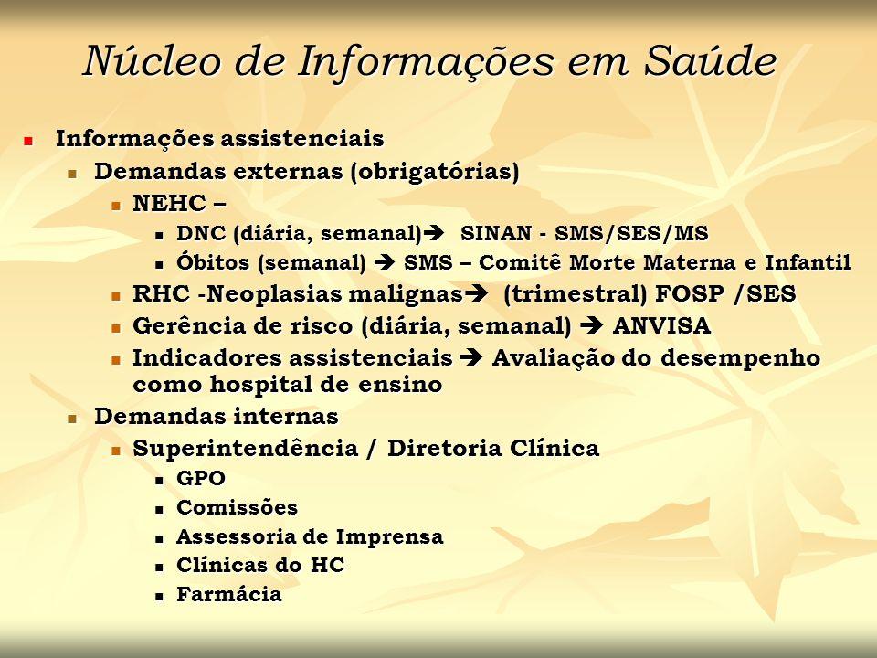 Núcleo de Informações em Saúde