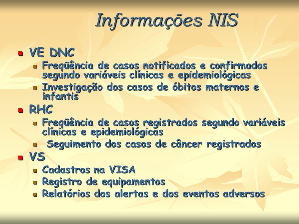 Informações NIS VE DNC RHC VS