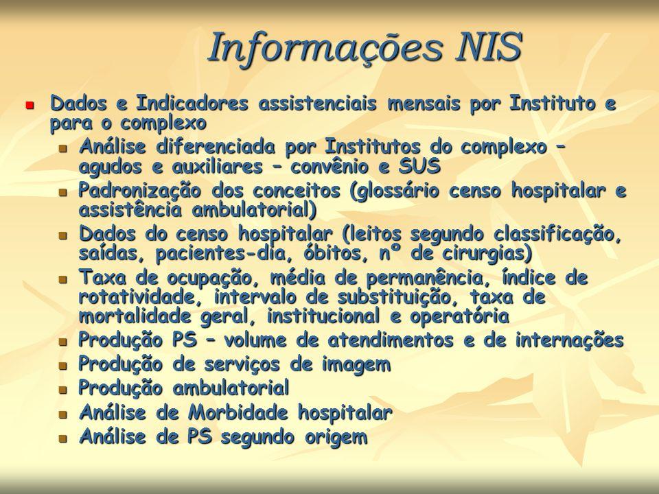 Informações NISDados e Indicadores assistenciais mensais por Instituto e para o complexo.