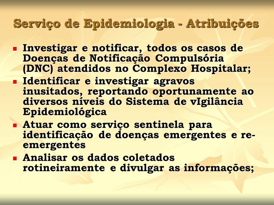 Serviço de Epidemiologia - Atribuições