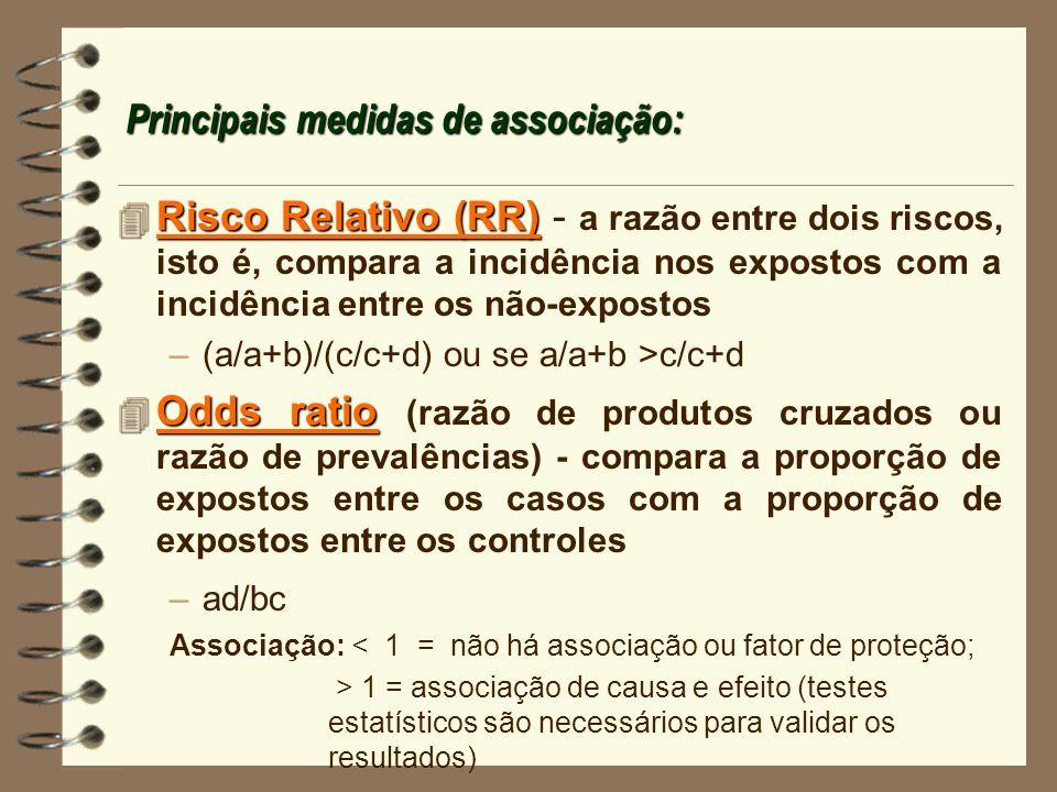 Principais medidas de associação: