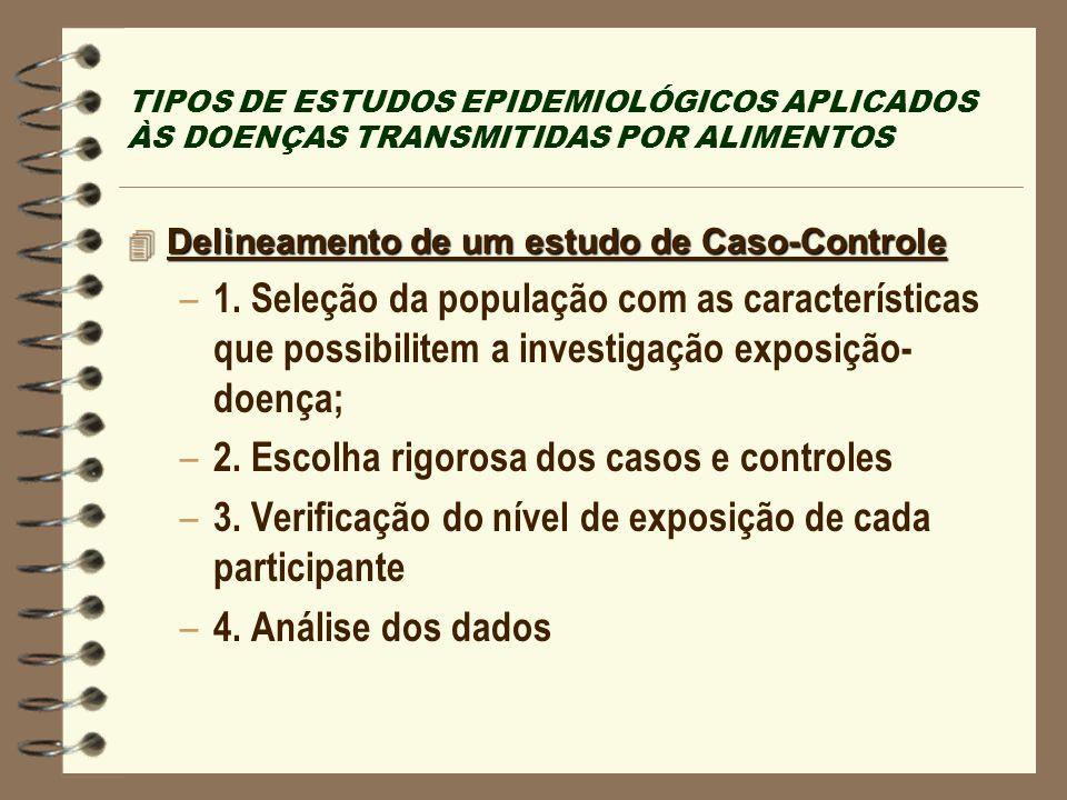 2. Escolha rigorosa dos casos e controles