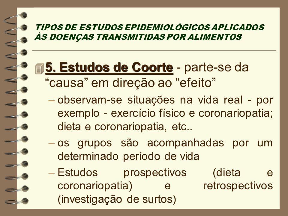 5. Estudos de Coorte - parte-se da causa em direção ao efeito