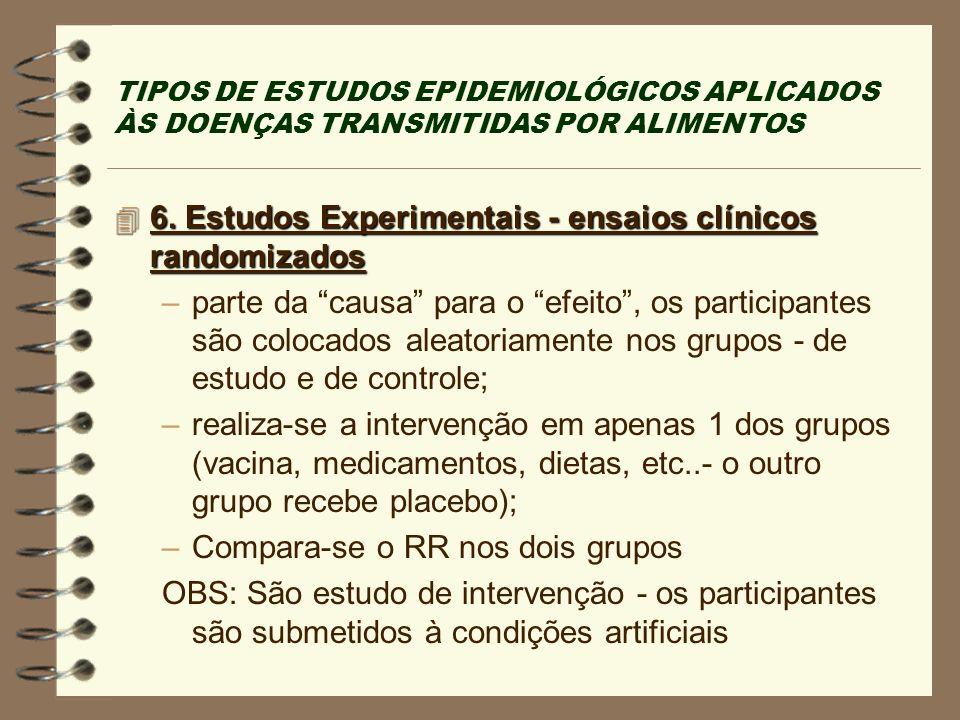 6. Estudos Experimentais - ensaios clínicos randomizados