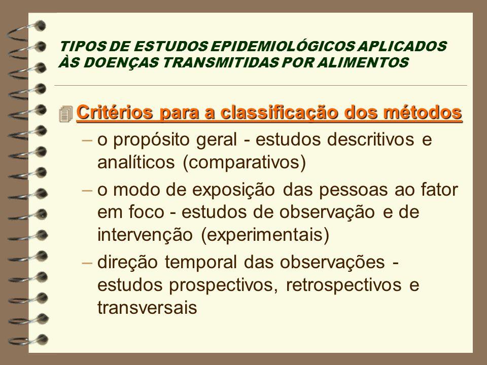 Critérios para a classificação dos métodos