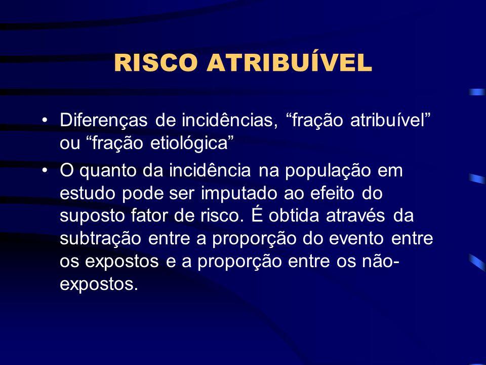 RISCO ATRIBUÍVEL Diferenças de incidências, fração atribuível ou fração etiológica