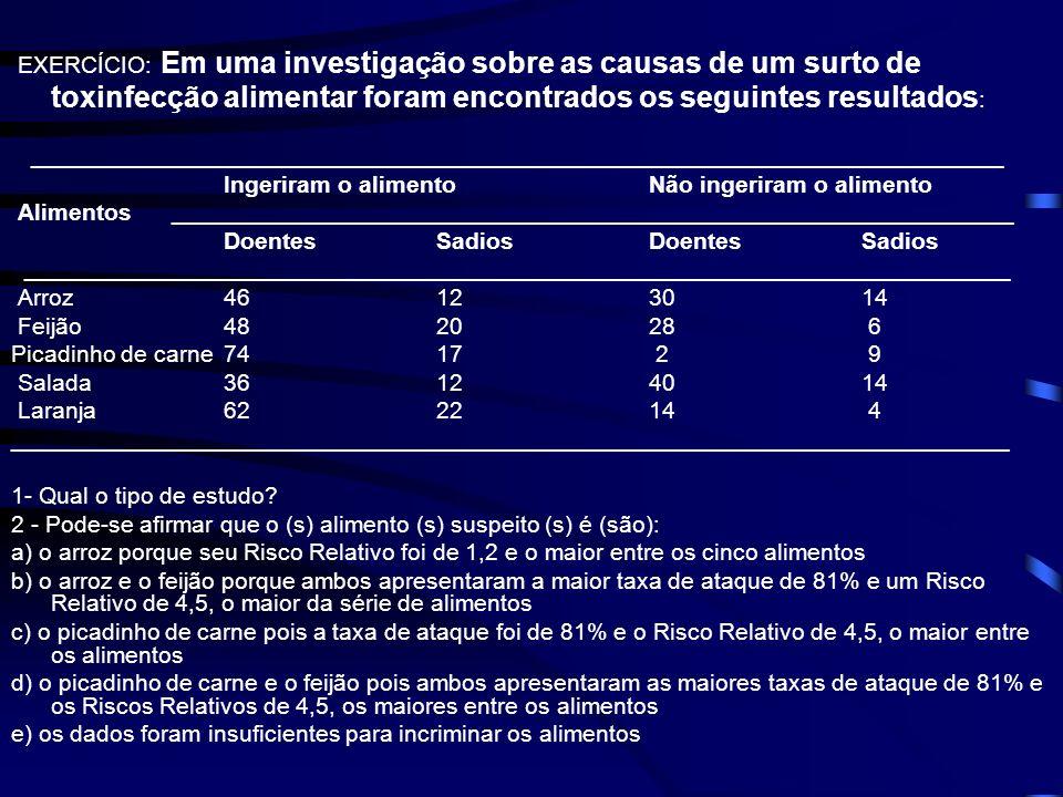 EXERCÍCIO: Em uma investigação sobre as causas de um surto de toxinfecção alimentar foram encontrados os seguintes resultados: