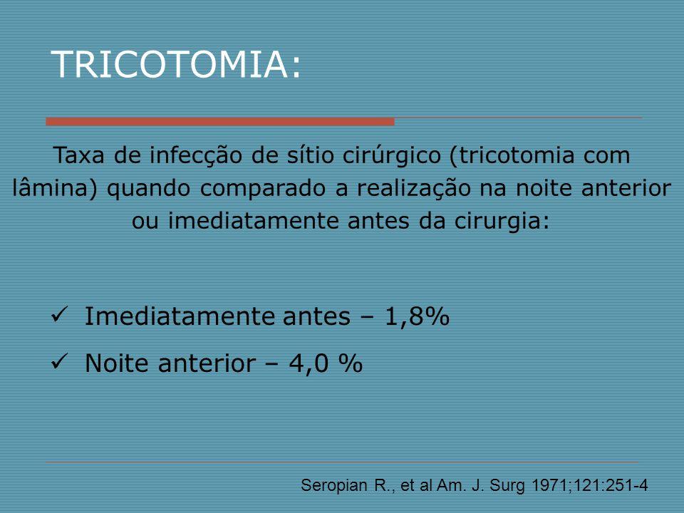 TRICOTOMIA: Imediatamente antes – 1,8% Noite anterior – 4,0 %