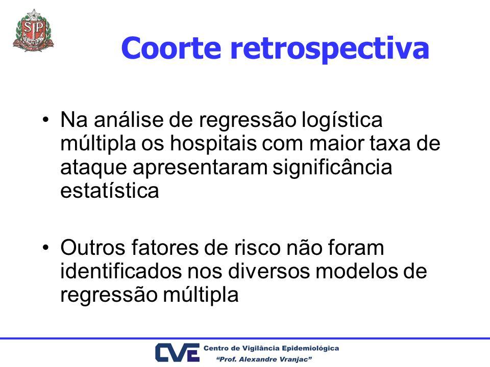Coorte retrospectiva Na análise de regressão logística múltipla os hospitais com maior taxa de ataque apresentaram significância estatística.