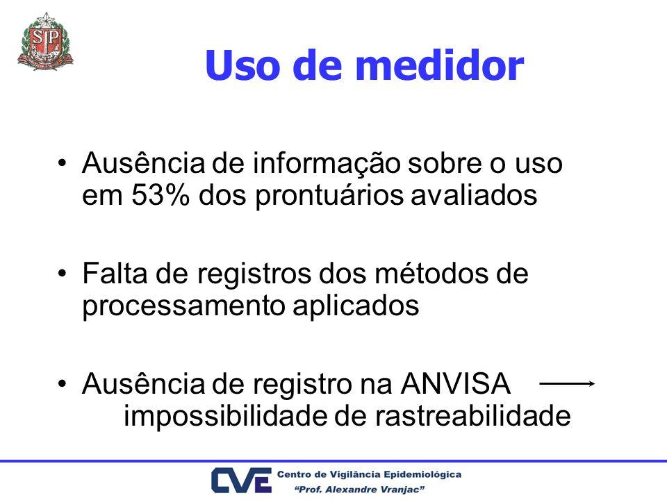 Uso de medidor Ausência de informação sobre o uso em 53% dos prontuários avaliados. Falta de registros dos métodos de processamento aplicados.