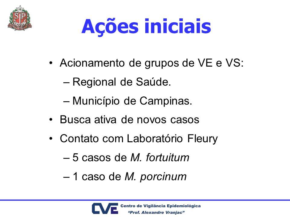 Ações iniciais Acionamento de grupos de VE e VS: Regional de Saúde.