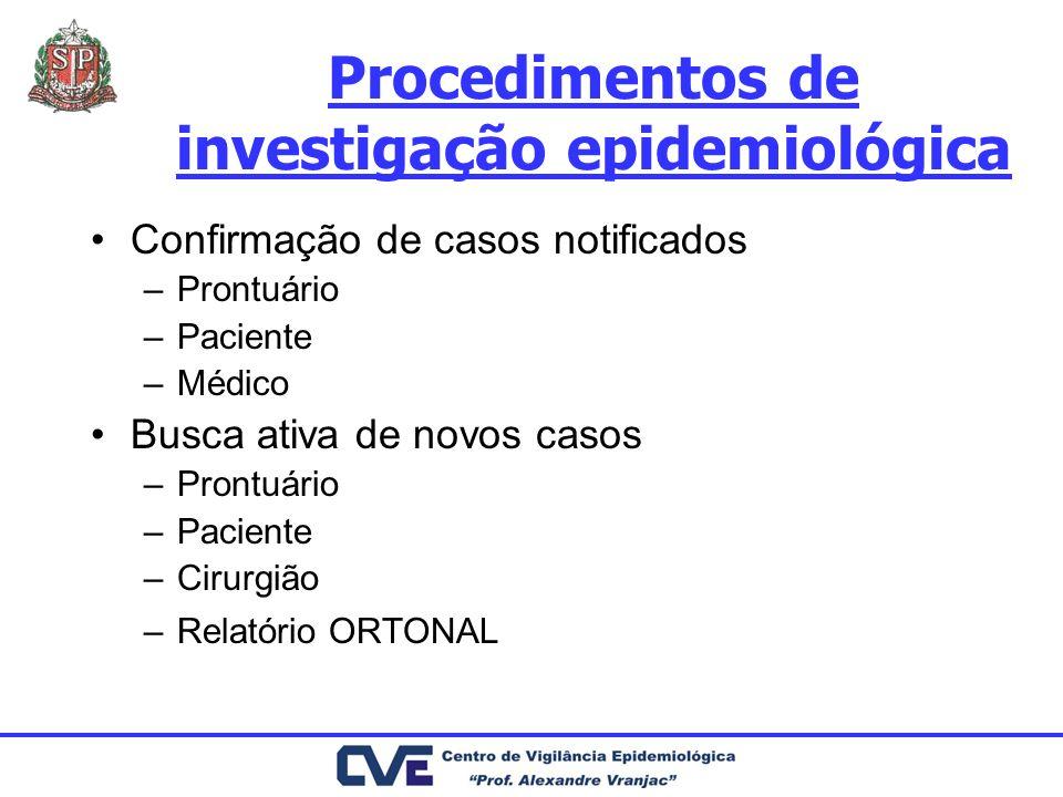 Procedimentos de investigação epidemiológica