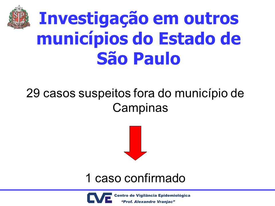 Investigação em outros municípios do Estado de São Paulo