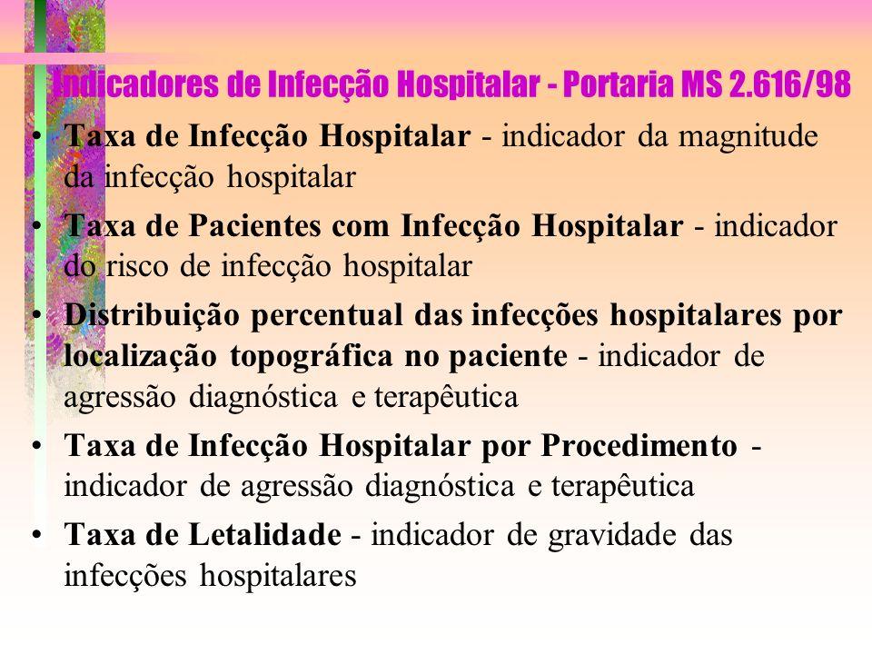 Indicadores de Infecção Hospitalar - Portaria MS 2.616/98