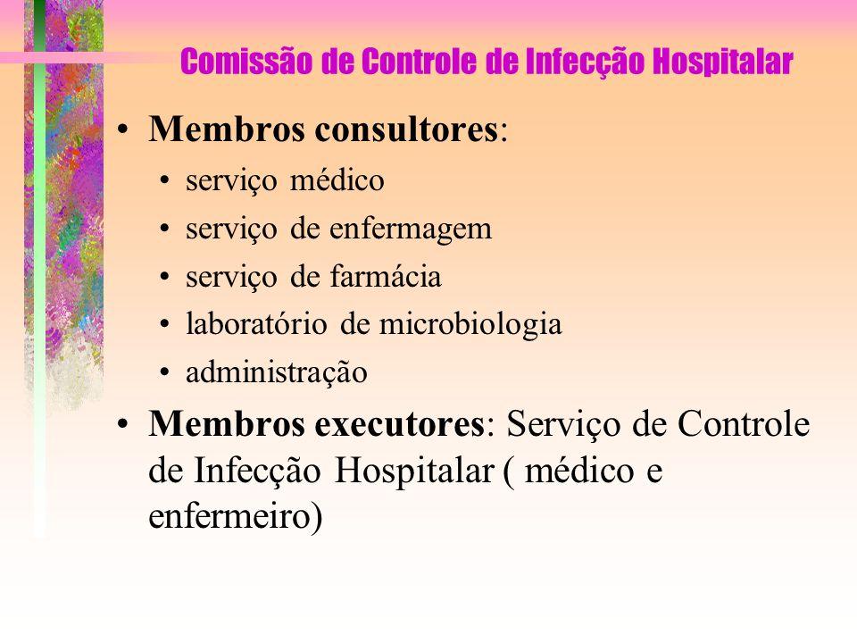 Comissão de Controle de Infecção Hospitalar