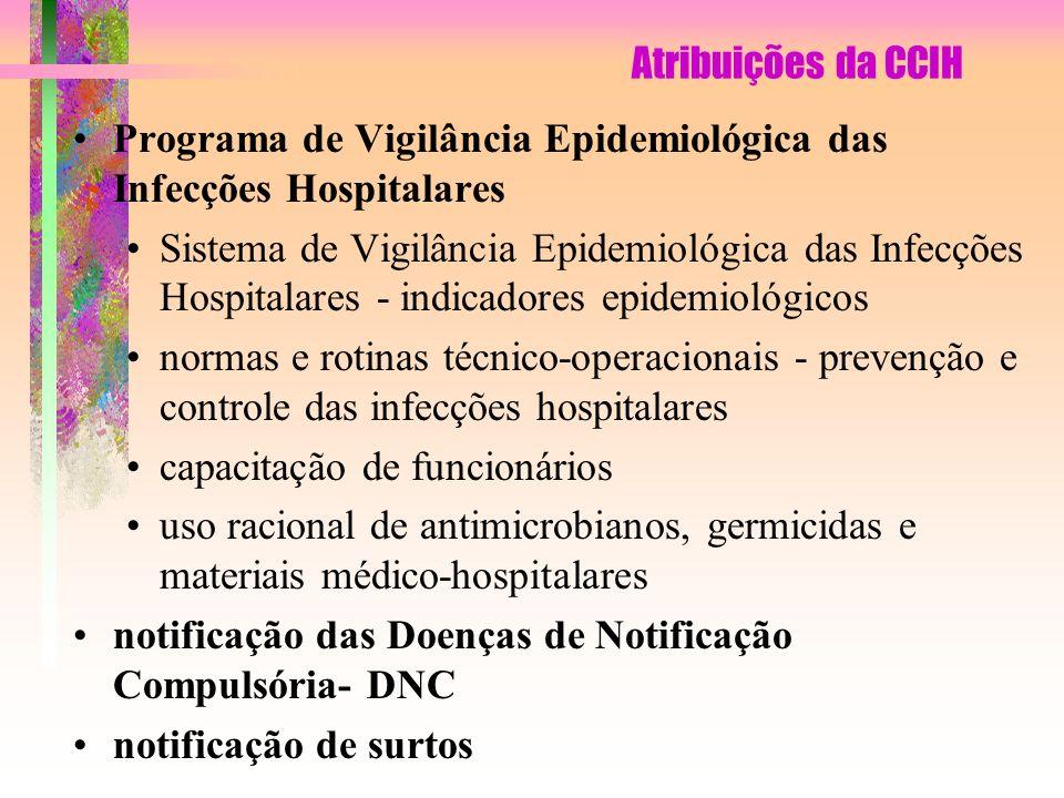 Atribuições da CCIH Programa de Vigilância Epidemiológica das Infecções Hospitalares.