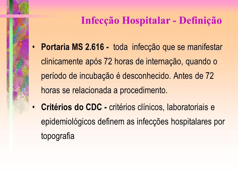 Infecção Hospitalar - Definição