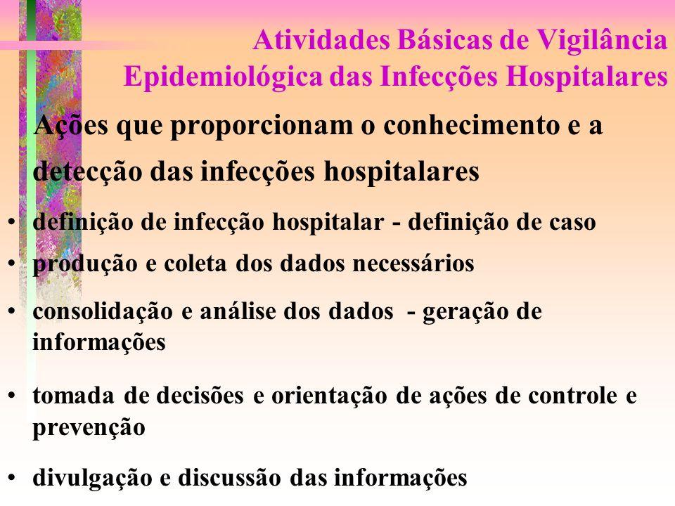 Atividades Básicas de Vigilância Epidemiológica das Infecções Hospitalares