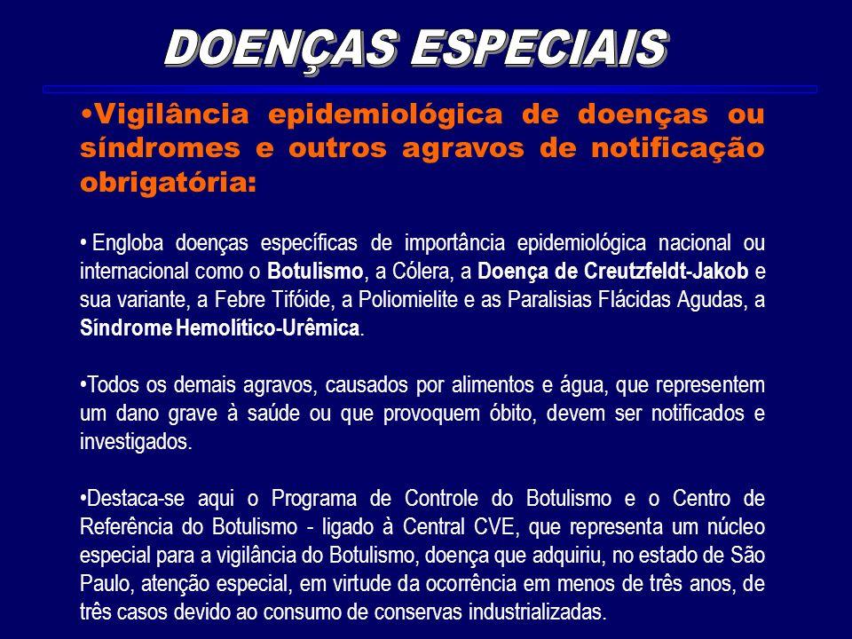 DOENÇAS ESPECIAIS Vigilância epidemiológica de doenças ou síndromes e outros agravos de notificação obrigatória: