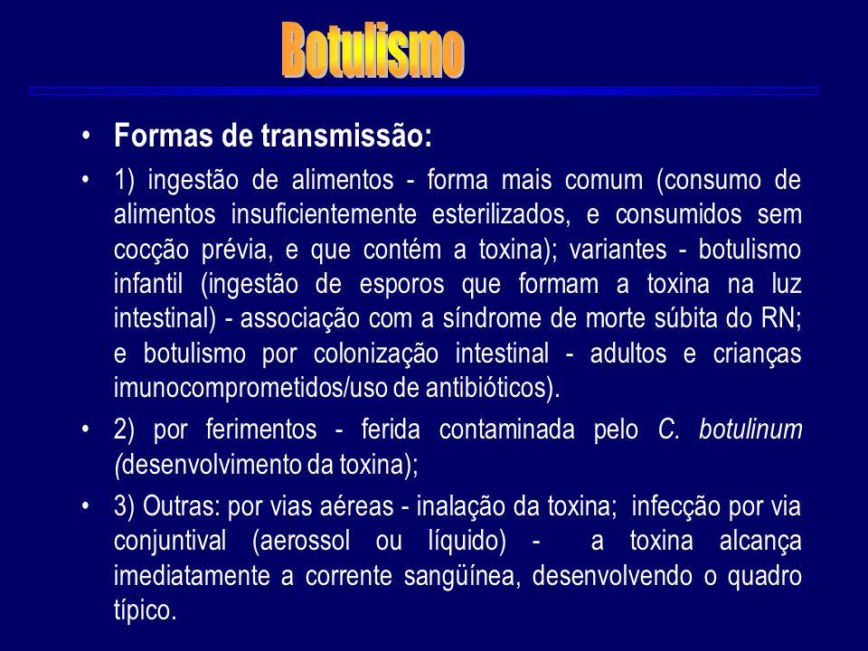Botulismo Formas de transmissão: