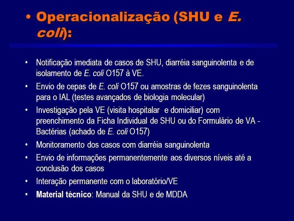 Operacionalização (SHU e E. coli):