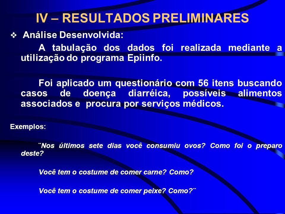 IV – RESULTADOS PRELIMINARES
