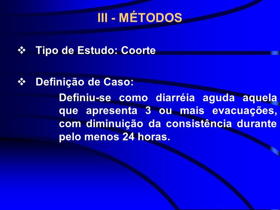 III - MÉTODOS Tipo de Estudo: Coorte Definição de Caso:
