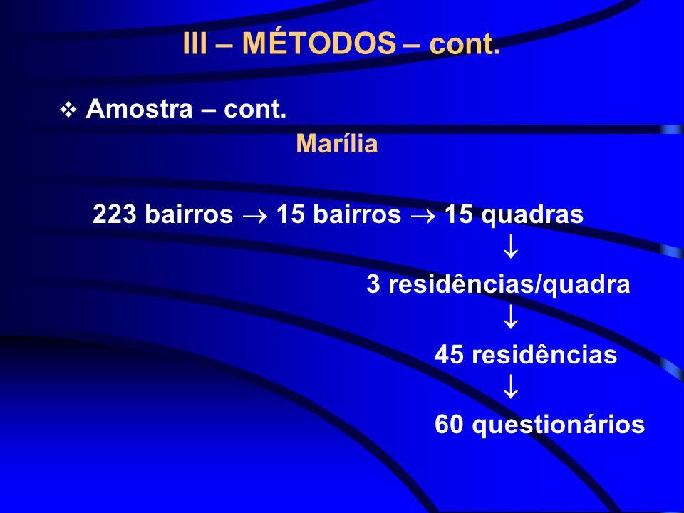 III – MÉTODOS – cont. Marília 223 bairros  15 bairros  15 quadras 