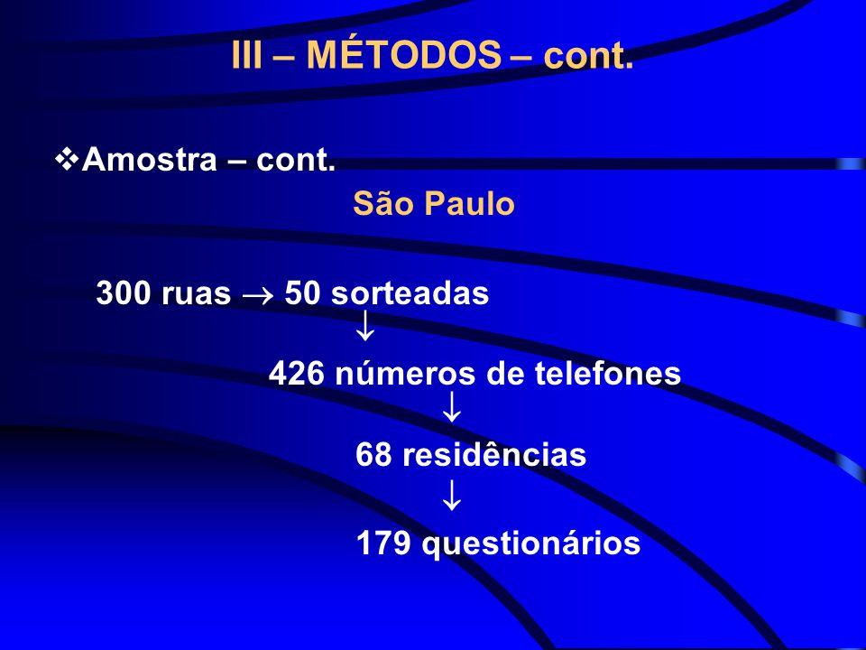 III – MÉTODOS – cont. Amostra – cont. São Paulo
