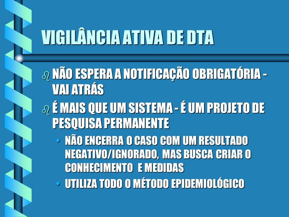 VIGILÂNCIA ATIVA DE DTA