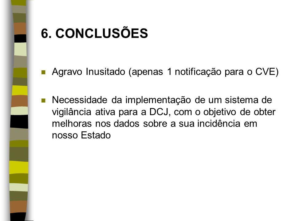 6. CONCLUSÕES Agravo Inusitado (apenas 1 notificação para o CVE)