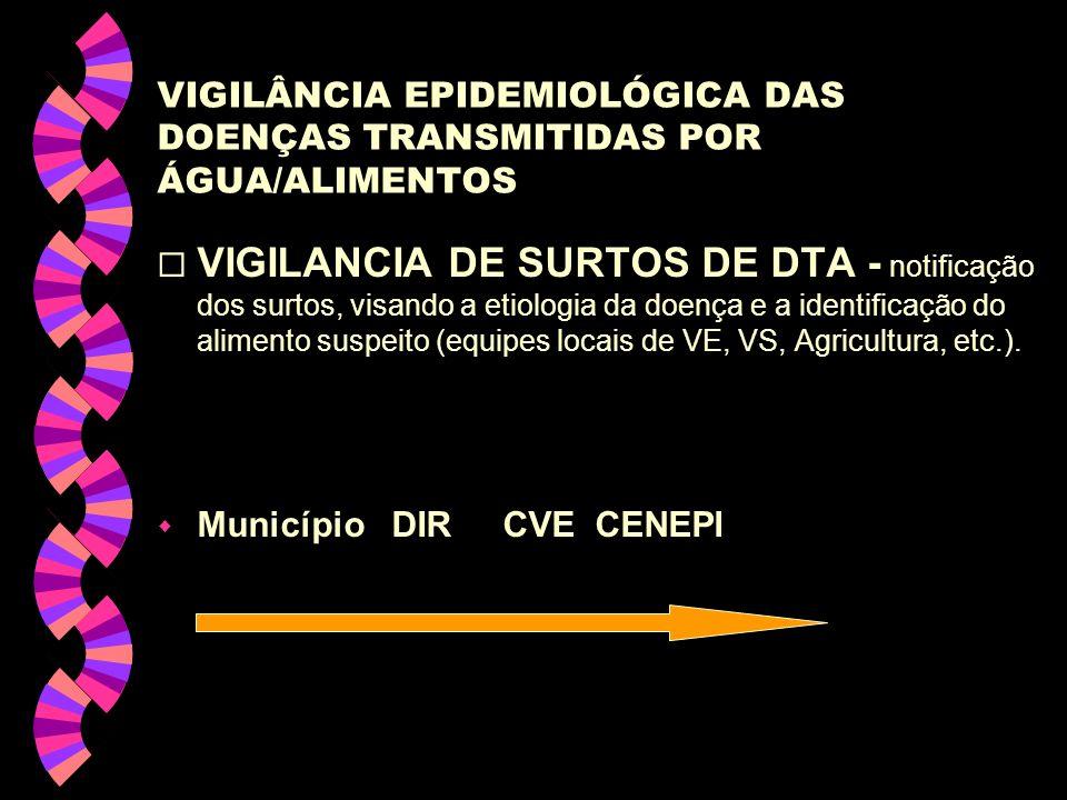 VIGILÂNCIA EPIDEMIOLÓGICA DAS DOENÇAS TRANSMITIDAS POR ÁGUA/ALIMENTOS