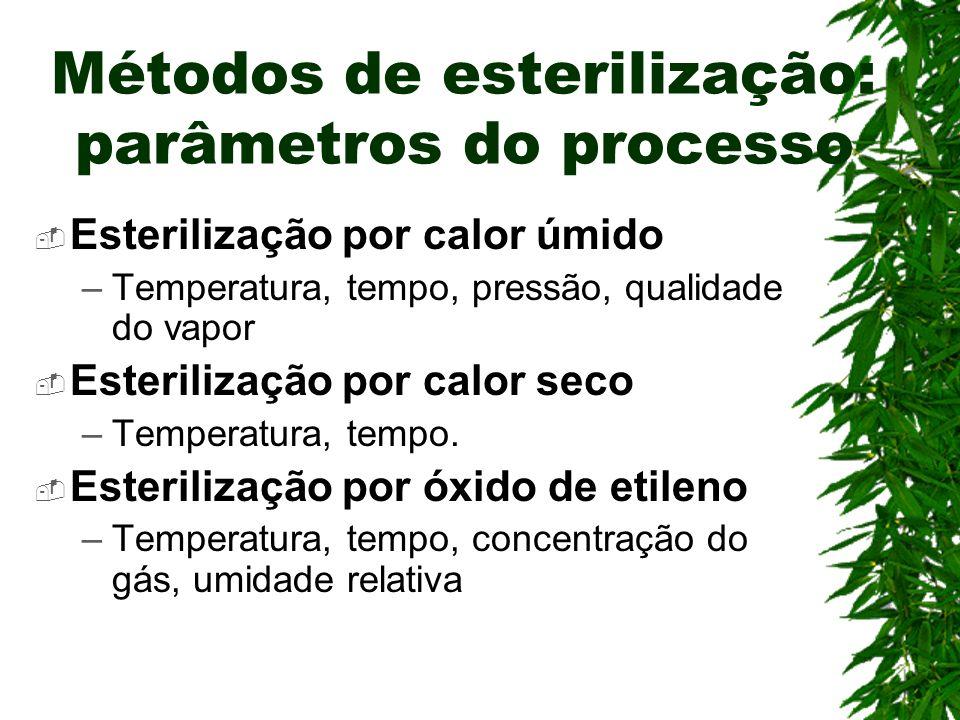 Métodos de esterilização: parâmetros do processo