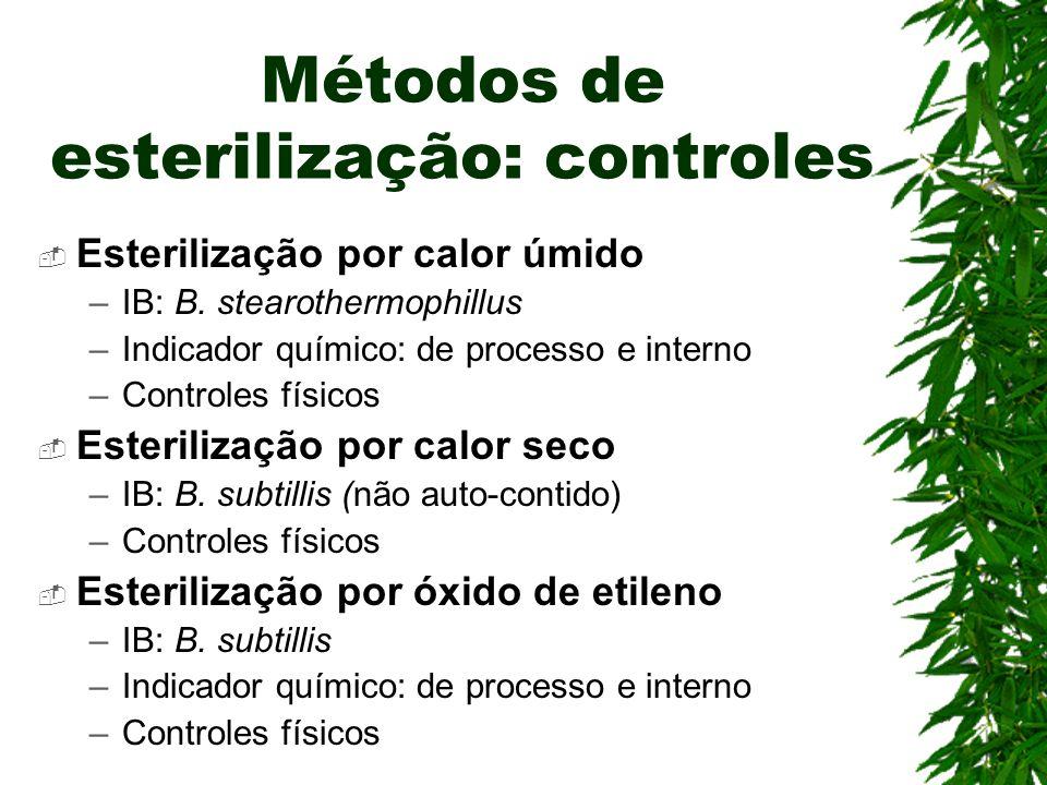 Métodos de esterilização: controles