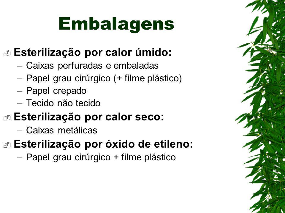 Embalagens Esterilização por calor úmido: