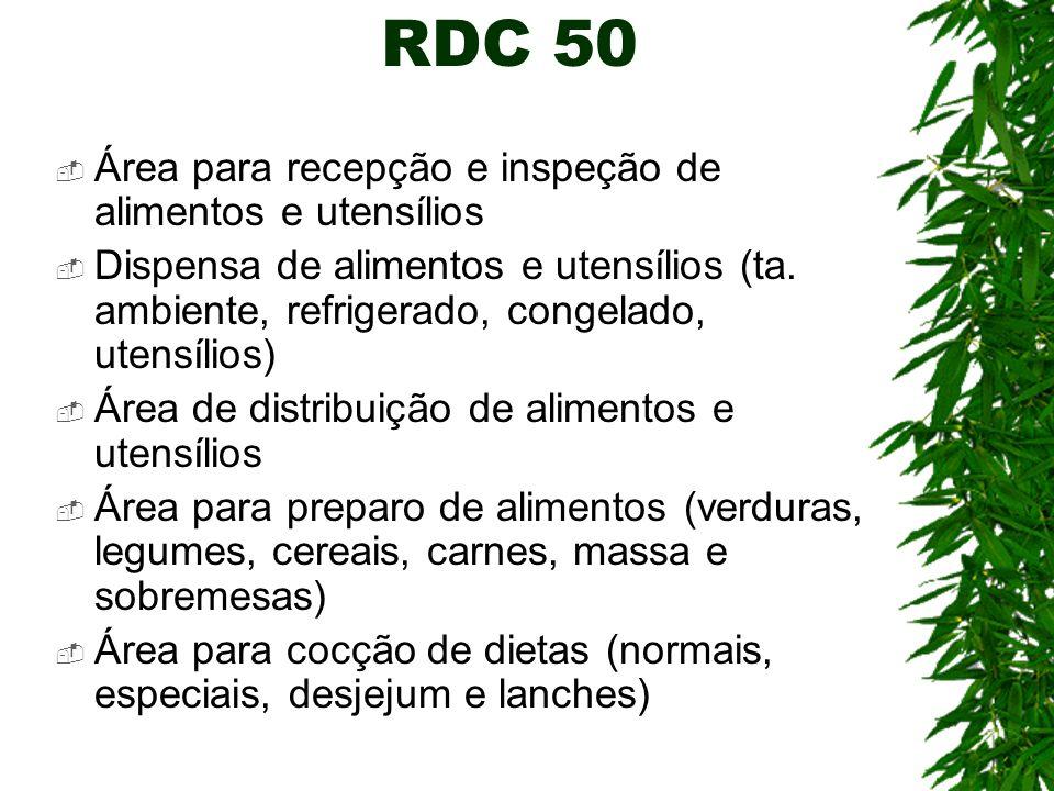 RDC 50 Área para recepção e inspeção de alimentos e utensílios