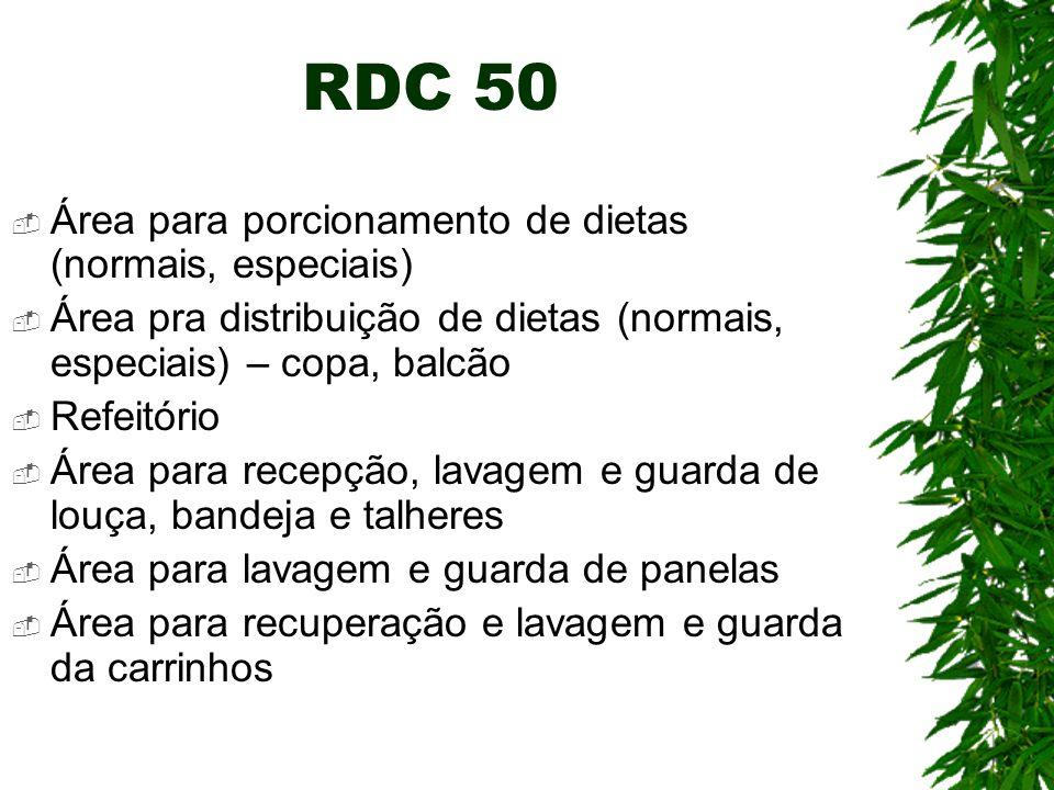 RDC 50 Área para porcionamento de dietas (normais, especiais)