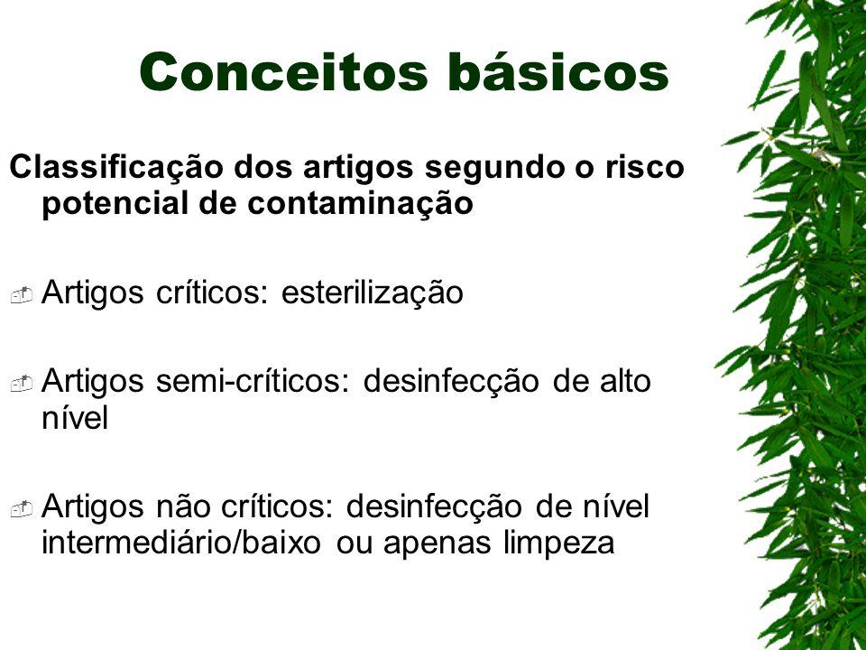 Conceitos básicos Classificação dos artigos segundo o risco potencial de contaminação. Artigos críticos: esterilização.