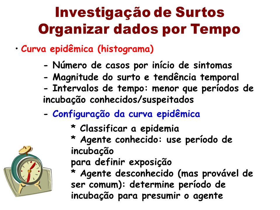 Curva epidêmica (histograma) - Número de casos por início de sintomas