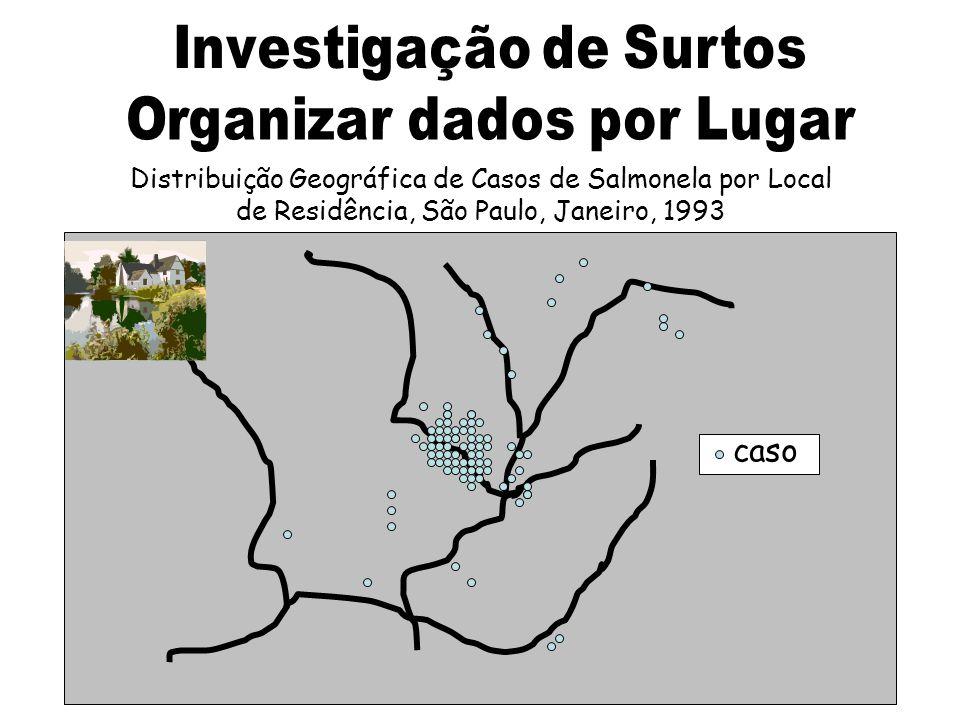 caso Distribuição Geográfica de Casos de Salmonela por Local