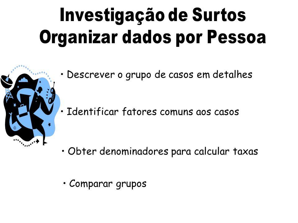 Descrever o grupo de casos em detalhes