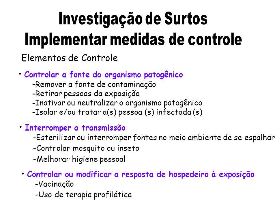Controlar a fonte do organismo patogênico