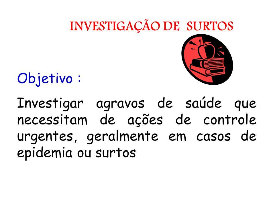 INVESTIGAÇÃO DE SURTOS