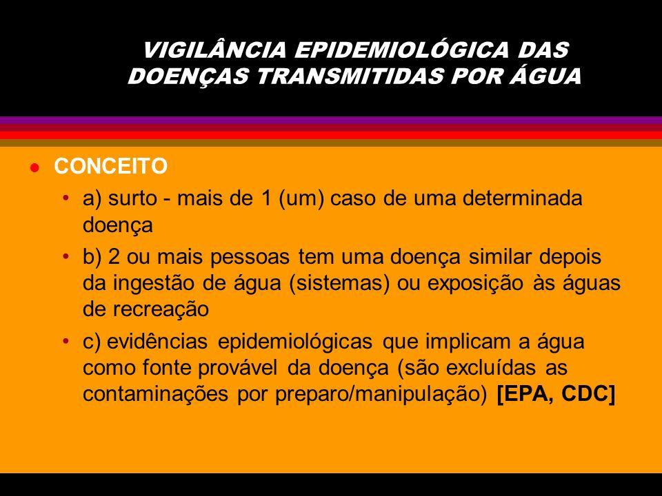 VIGILÂNCIA EPIDEMIOLÓGICA DAS DOENÇAS TRANSMITIDAS POR ÁGUA