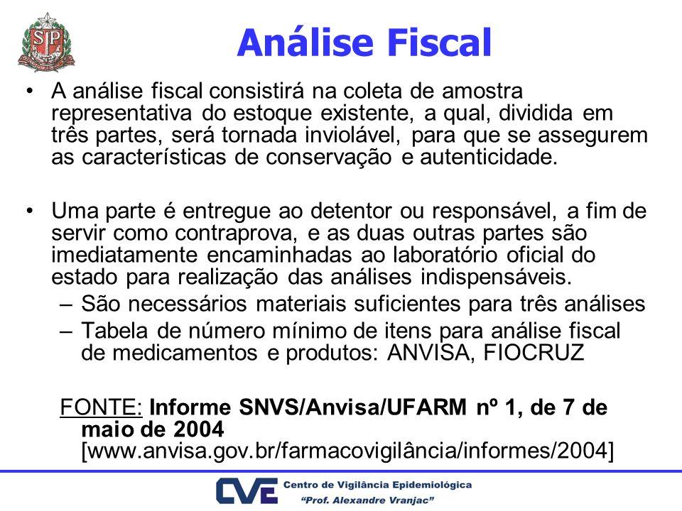 Análise Fiscal
