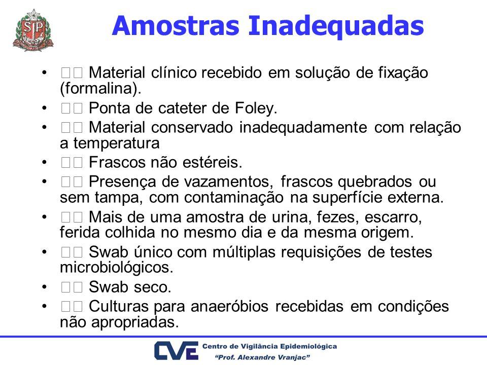 Amostras Inadequadas  Material clínico recebido em solução de fixação (formalina).  Ponta de cateter de Foley.